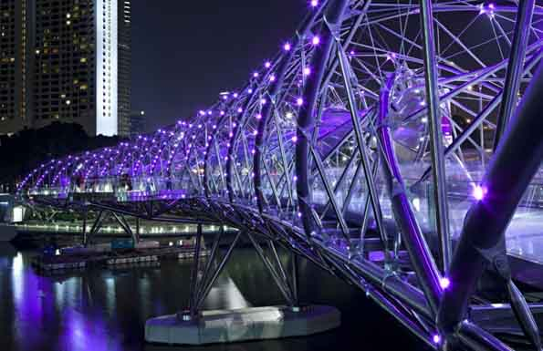 Extremely Crazy Bridges Around The World